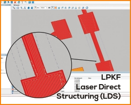 LPKF Laser direct structuring (LDS)
