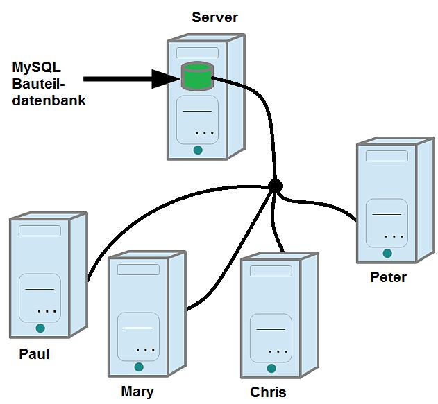 Bauteildatenbank – TARGET 3001! PCB Design Freeware ist ...